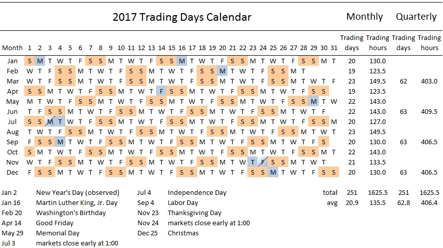 2018 Calendar By Numbered Days :-Free Calendar Template