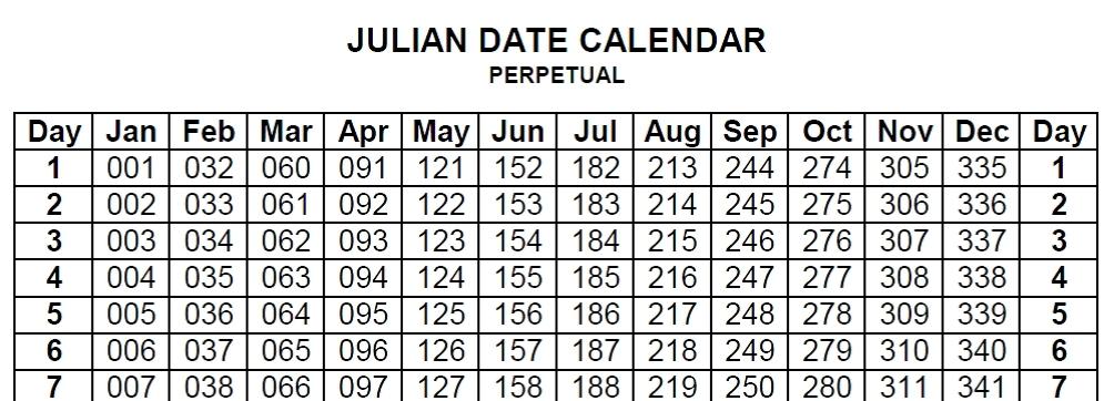 2018 Calendar Julian Date – 2019 New Year Images