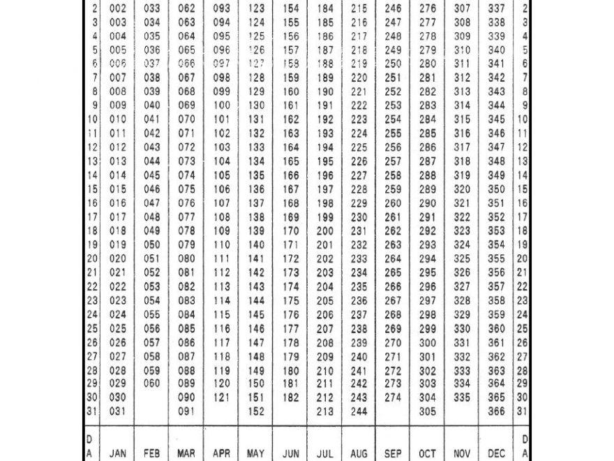 2019 Julian Date Calendar Leap Year – Template Calendar Design