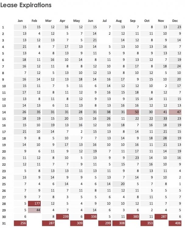 28 Day Multi Dose Expiration Calendar :-Free Calendar Template