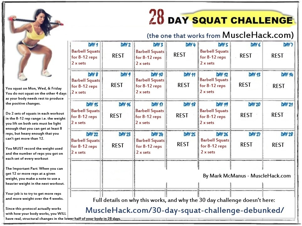 30 Day Squat Challenge Debunked | Musclehack By Mark Mcmanus