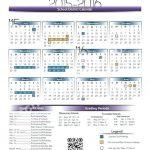 Medication Expiration Dates Chart