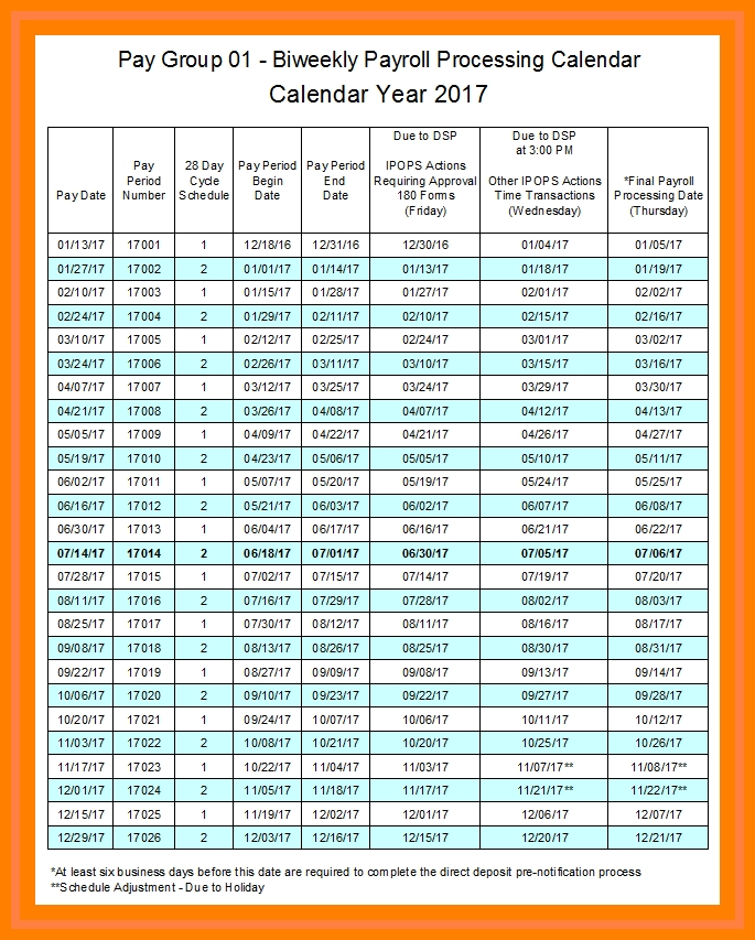 7+ Securitas Pay Dates | Pay Stub Format