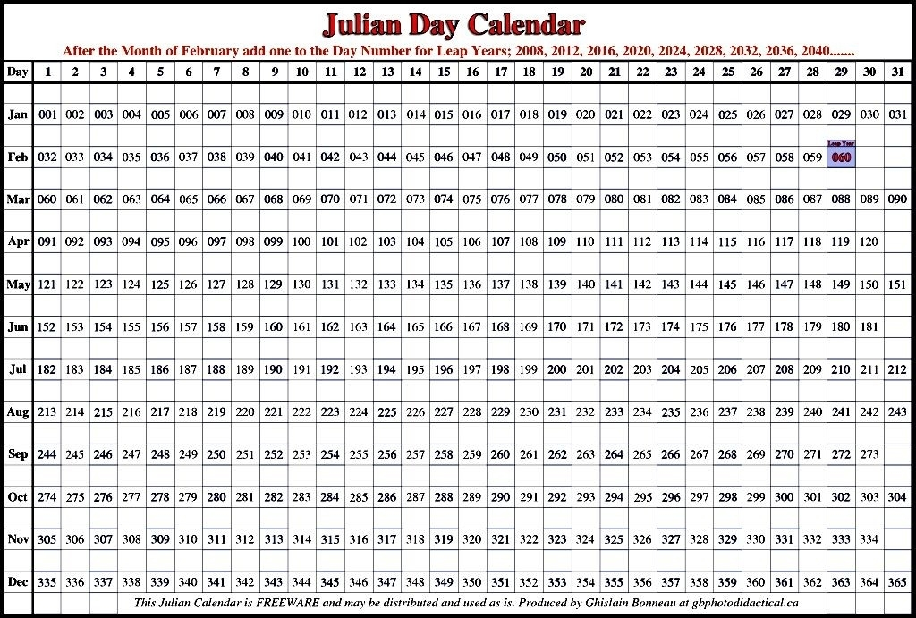 Awesome Julian Date Calendar 2019 Printable | Free