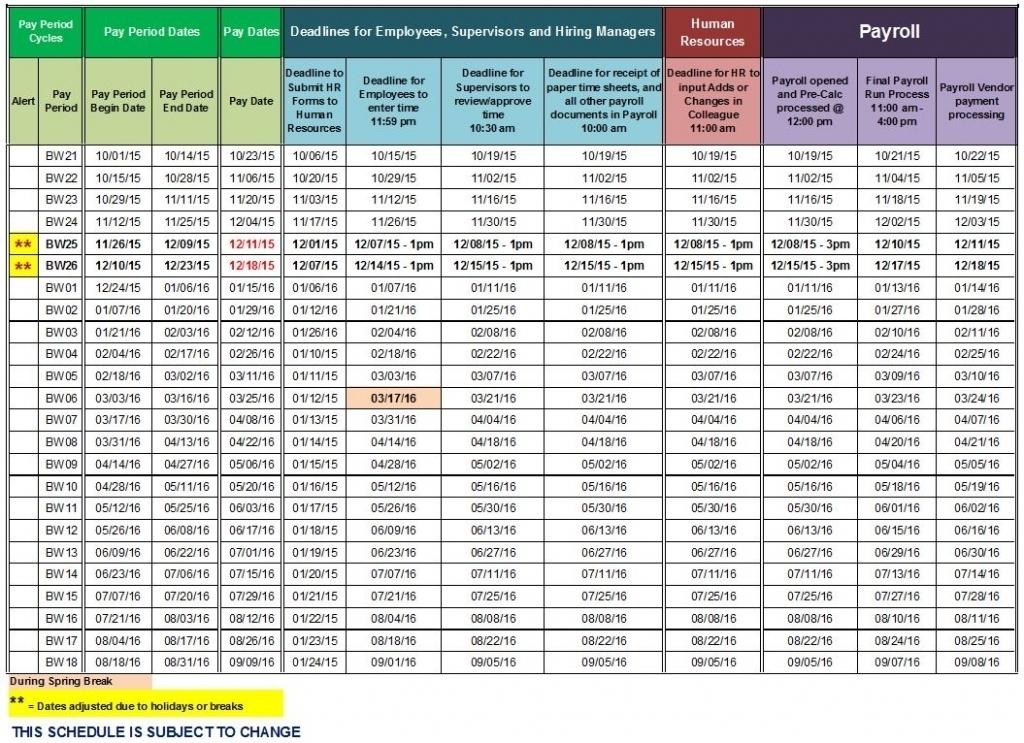 Bi-Weekly Payroll Calendar 2017 – Calendar Template 2020