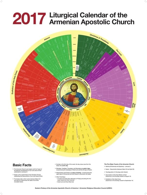 Calendar Poster - The Eastern Prelacy Of The Armenian