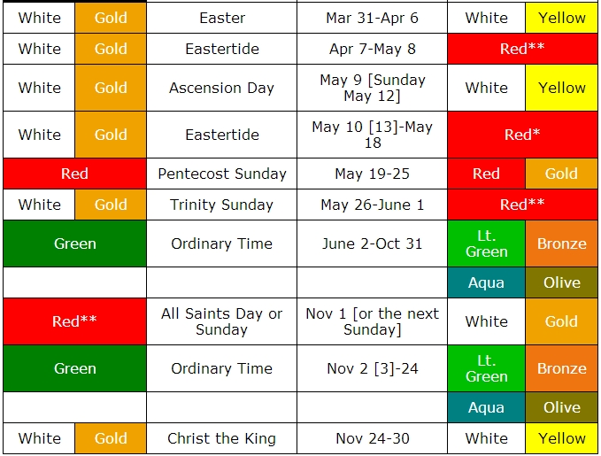 Colors Of The Church Year And Seasonal Dates
