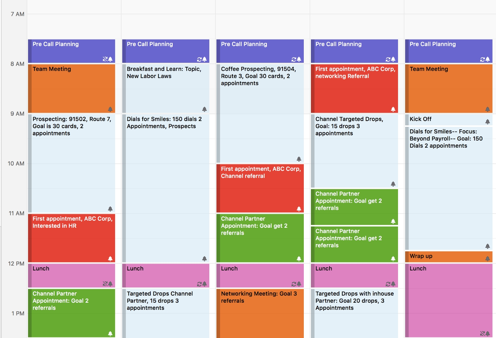 Creating A Sales Calendar, Pre-Call Planning, And Goals