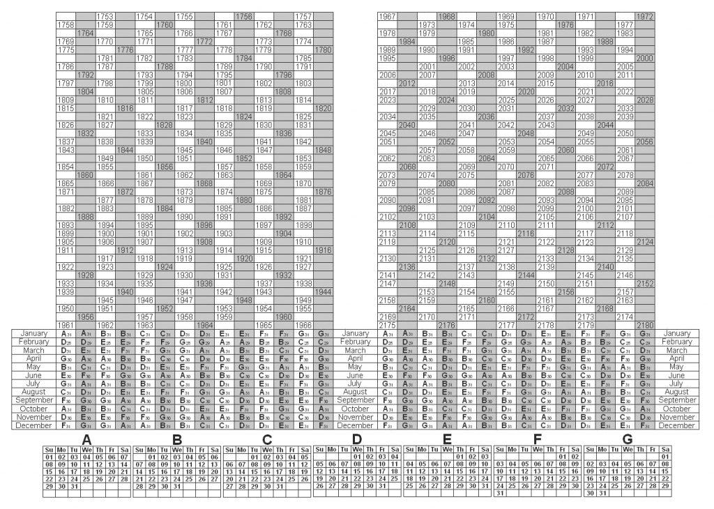 Depo Provera Perpetual Calendar | Calendar Image 2020