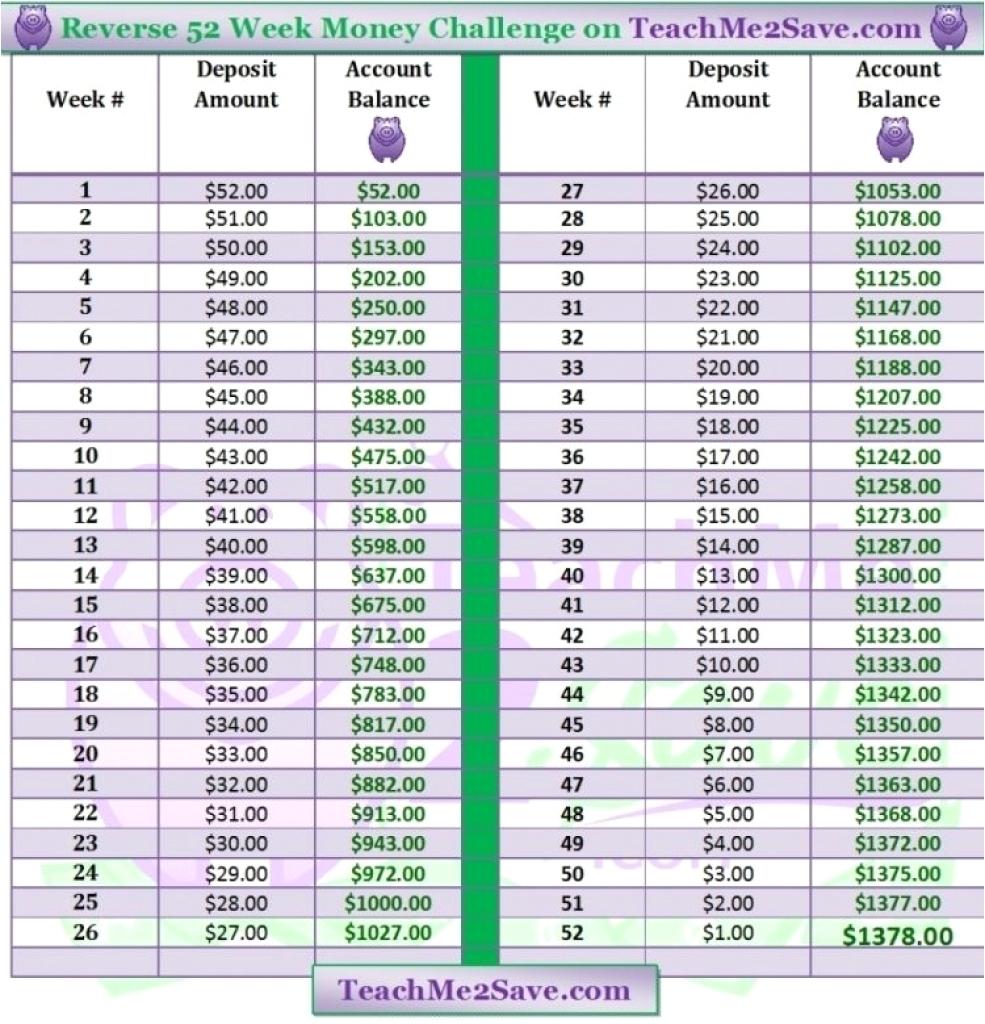 Depo-Provera Perpetual Calendar To Print 2020 - Calendar