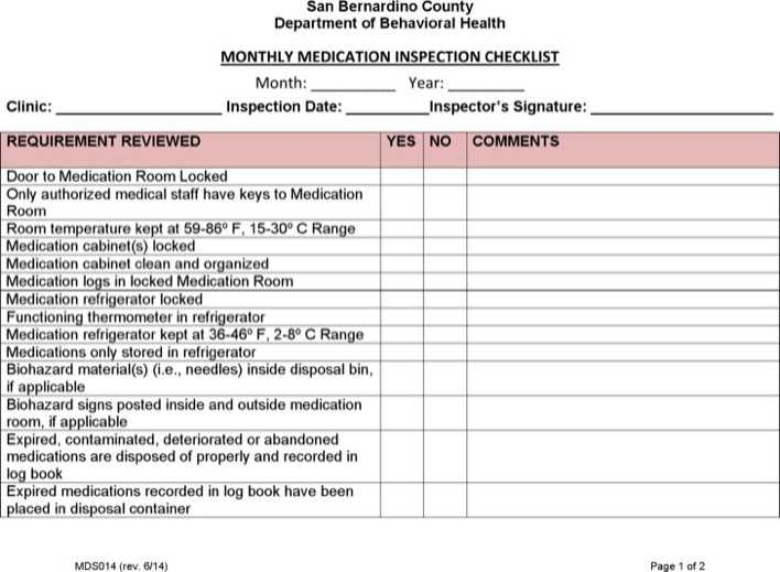 Download Monthly Medication Inspection Sheet For Free