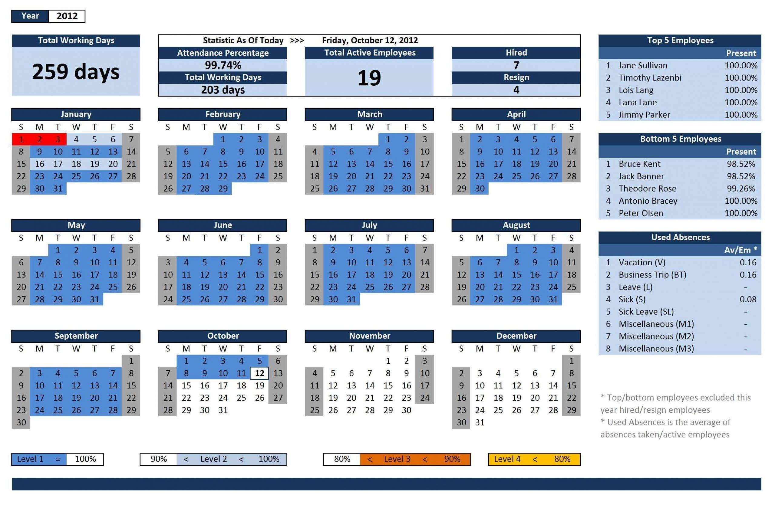 Employee Attendance Tracker | Excel Dashboard Templates