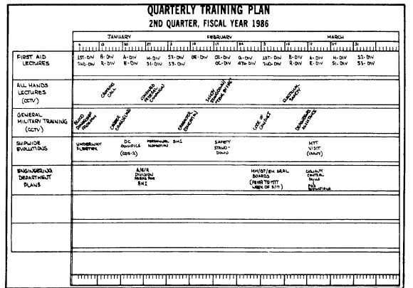 Example Of A Monthly Training Plan - 12045_78