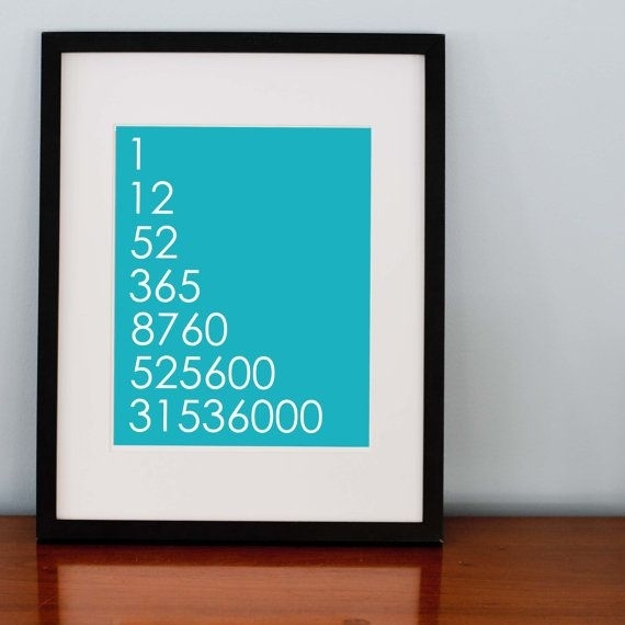 First Anniversary Gift Idea! 1 Year 12 Months 52 Weeks 365