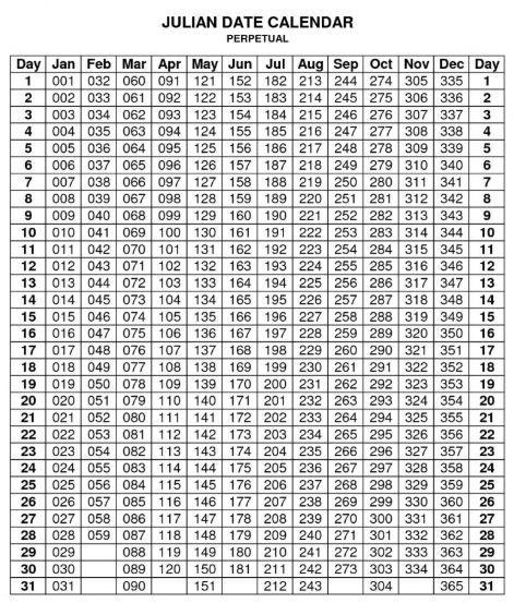 Free Julian Calendar 2020 Printable | Calendar 2020, Free