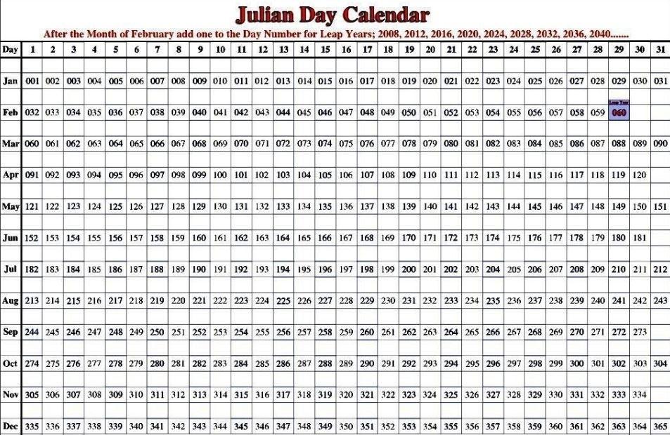 Free Printable Julian Calendar 2020 Blank Template | Free