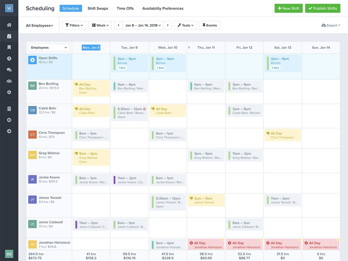 Free Work Schedule Maker - Zoomshift