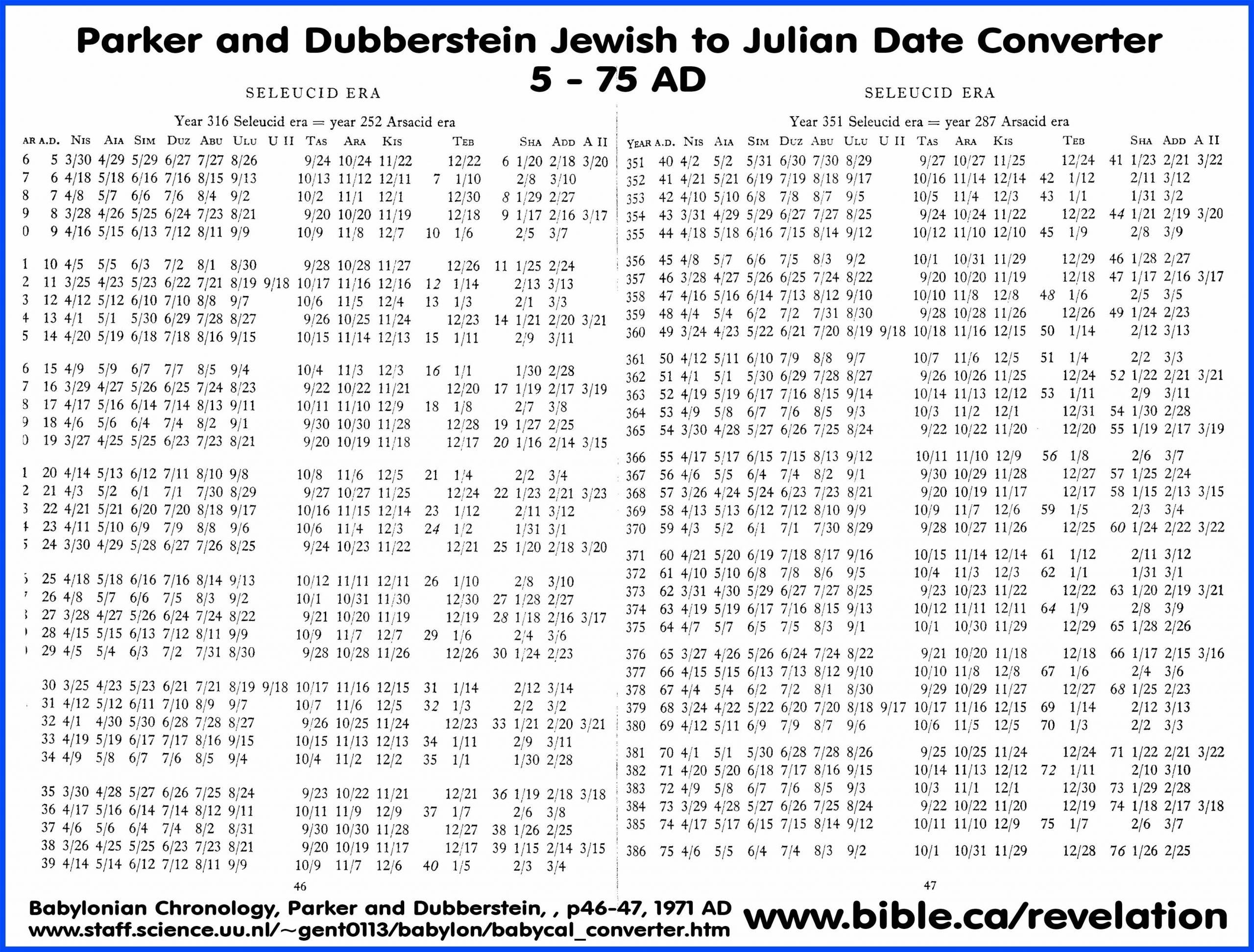 Hebrew Calendar Converter | Qualads