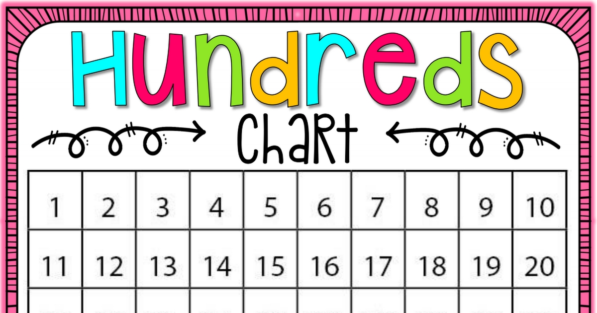Hundreds Charts.pdf | Hundreds Chart, Chart, Classroom