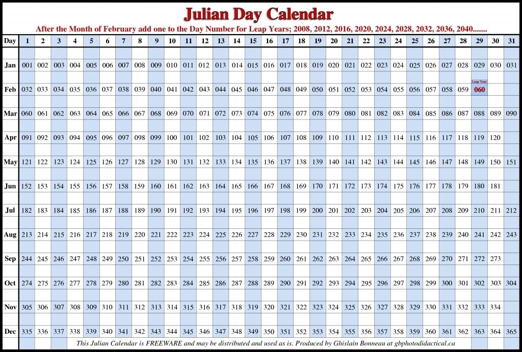 Julian Calendar 2021 Pdf   Calendar Image 2020