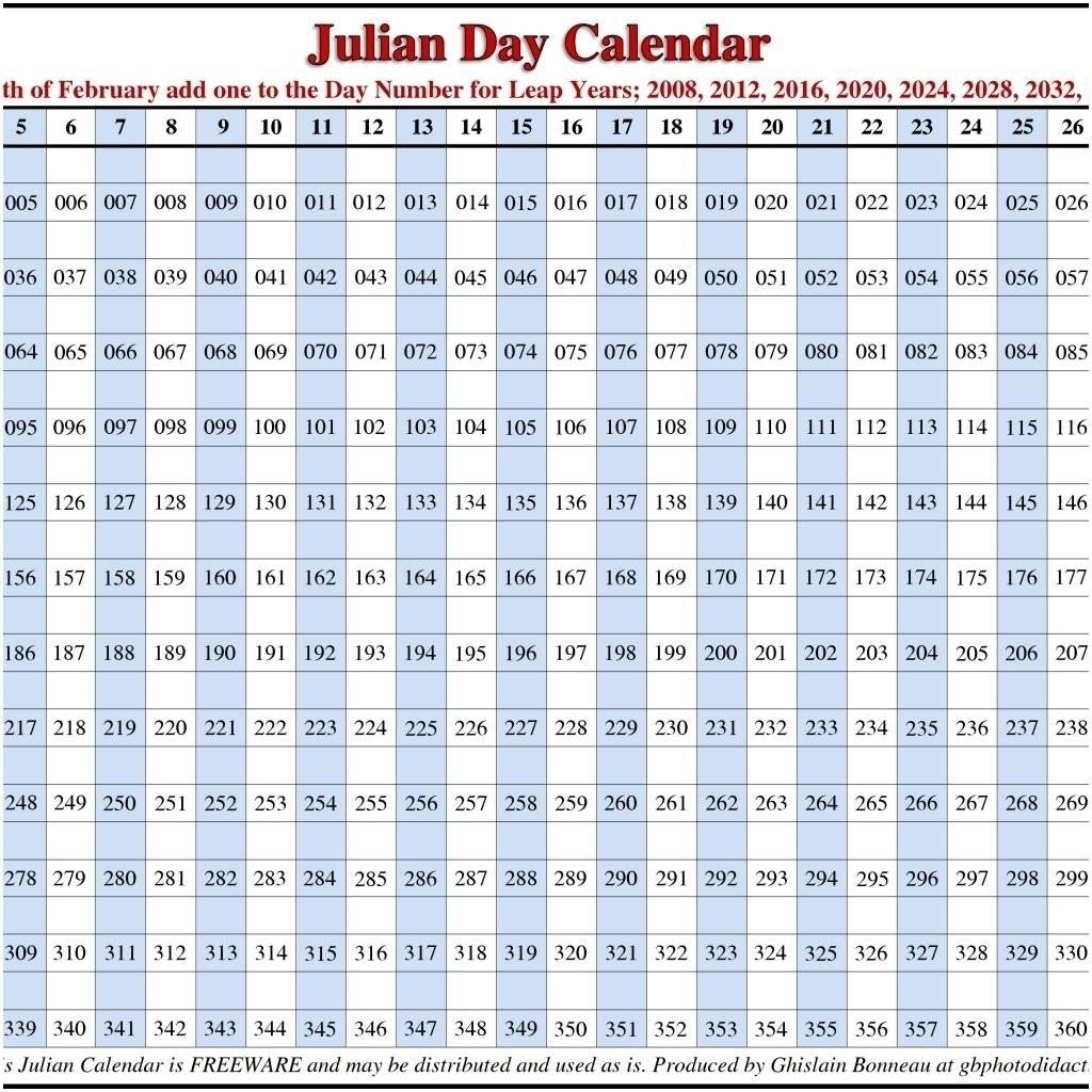 Julian Calendar 2021 – Template Calendar Design