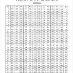 Julian Calendar Perpetual Pdf