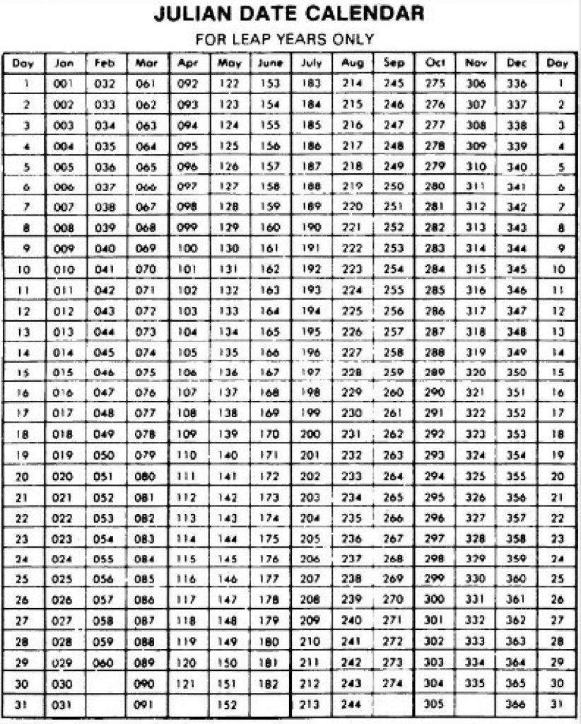 Julian Date Calendar Leap Year Printable | Example