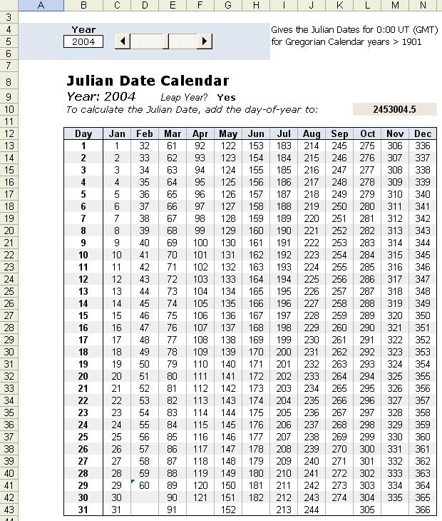 Julian Date Chart 2018 :-Free Calendar Template