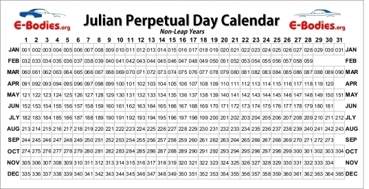 Julian Dates How To Read | Printable Calendar Template 2020