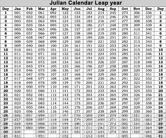 Julian Leapyear Date Calendar :-Free Calendar Template