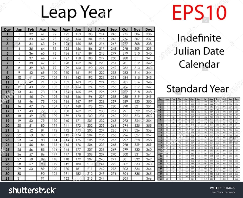 July 5Th 2019 Julian Date – Template Calendar Design