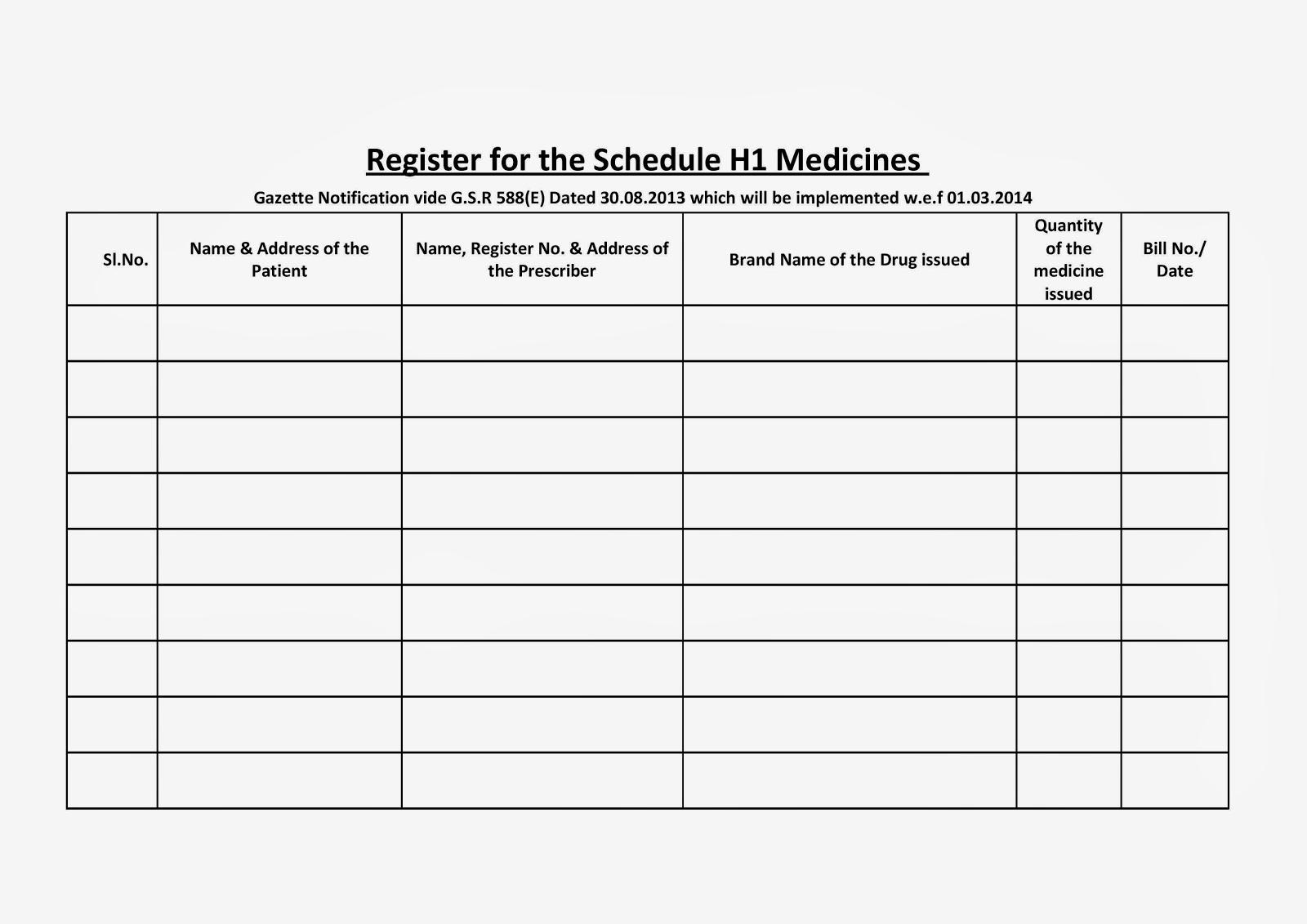 Karnataka Registered Pharmacist Association(R) Mysore: 2014