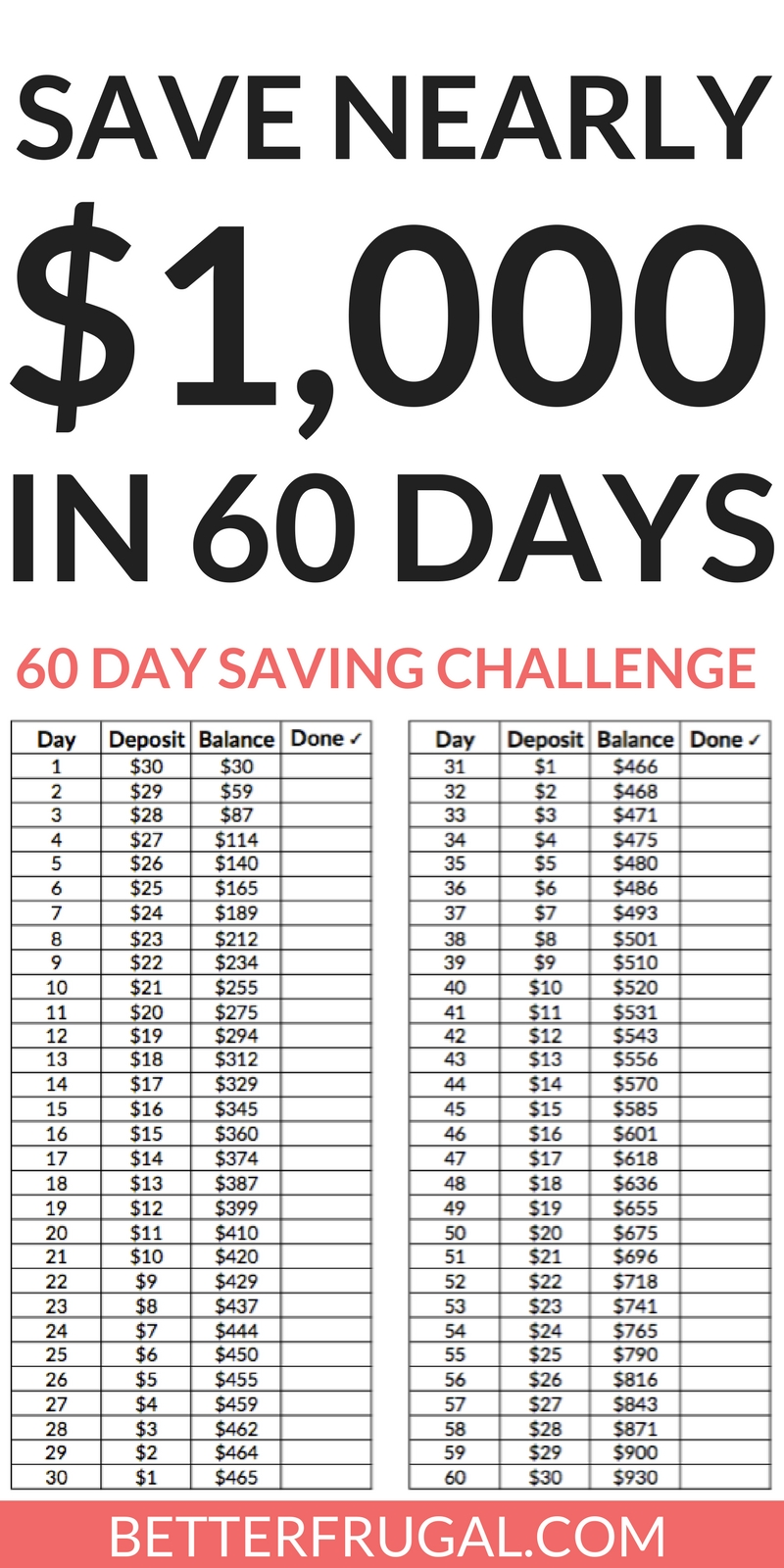 Money-Saving Challenge: How To Save $1,000 In 60 Days