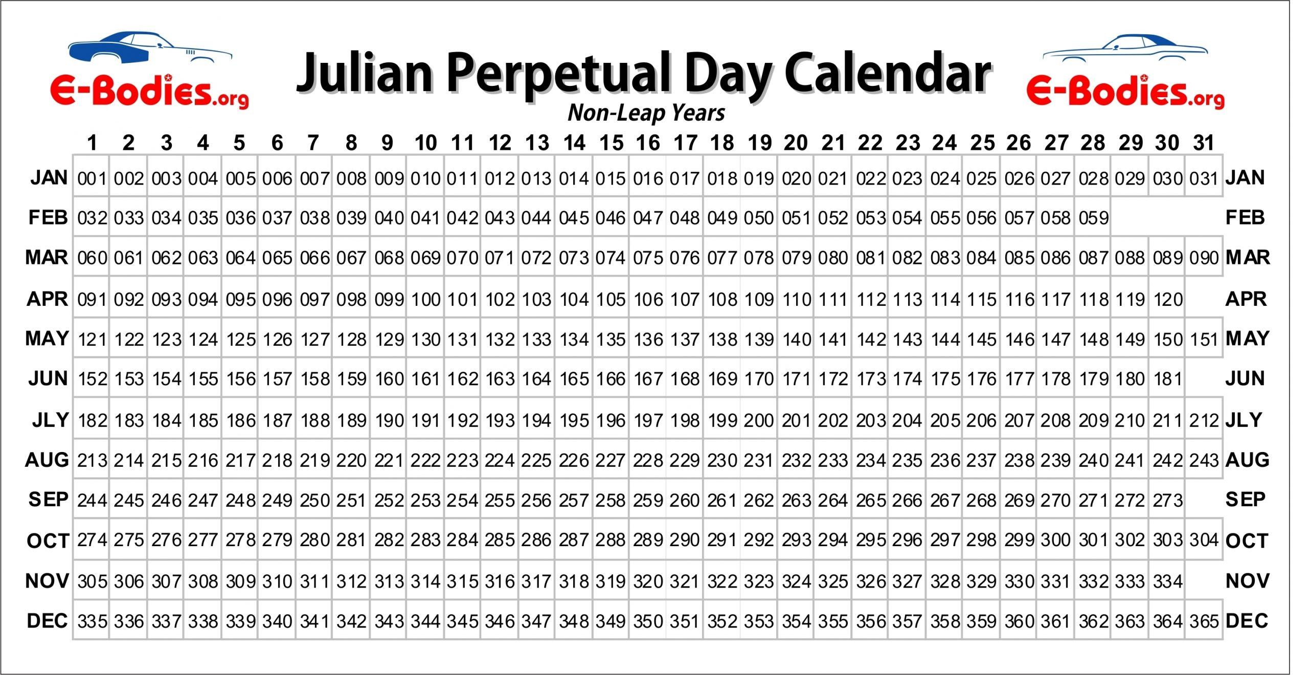 Mopar Julian Perpetual Day Calendar – E-Bodies