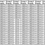 2021 28 Day Expiration Date Calendar