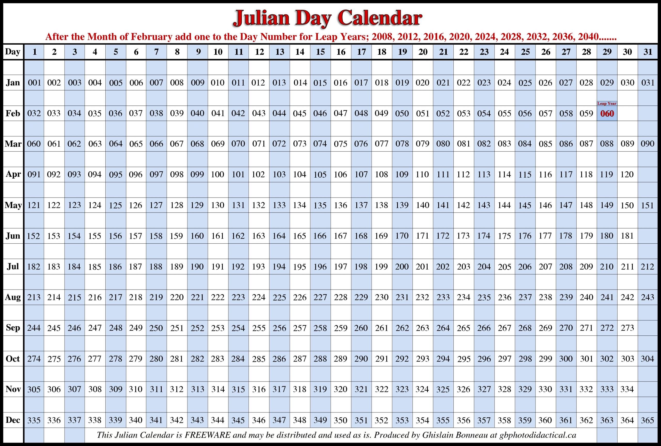 New Calendar Template Site Julian Calendar 2015 … | Julian