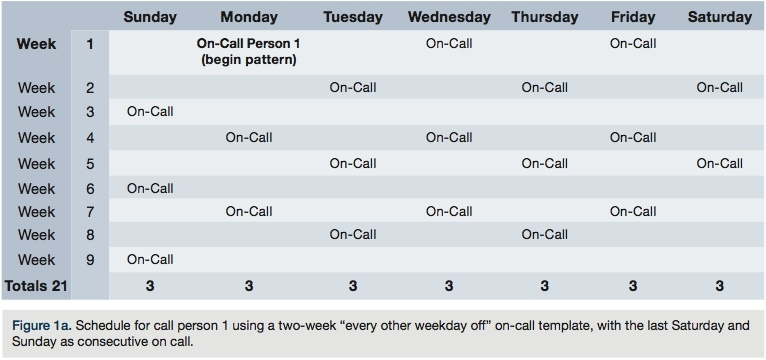 On Call Rotation Schedule Template – Planner Template Free