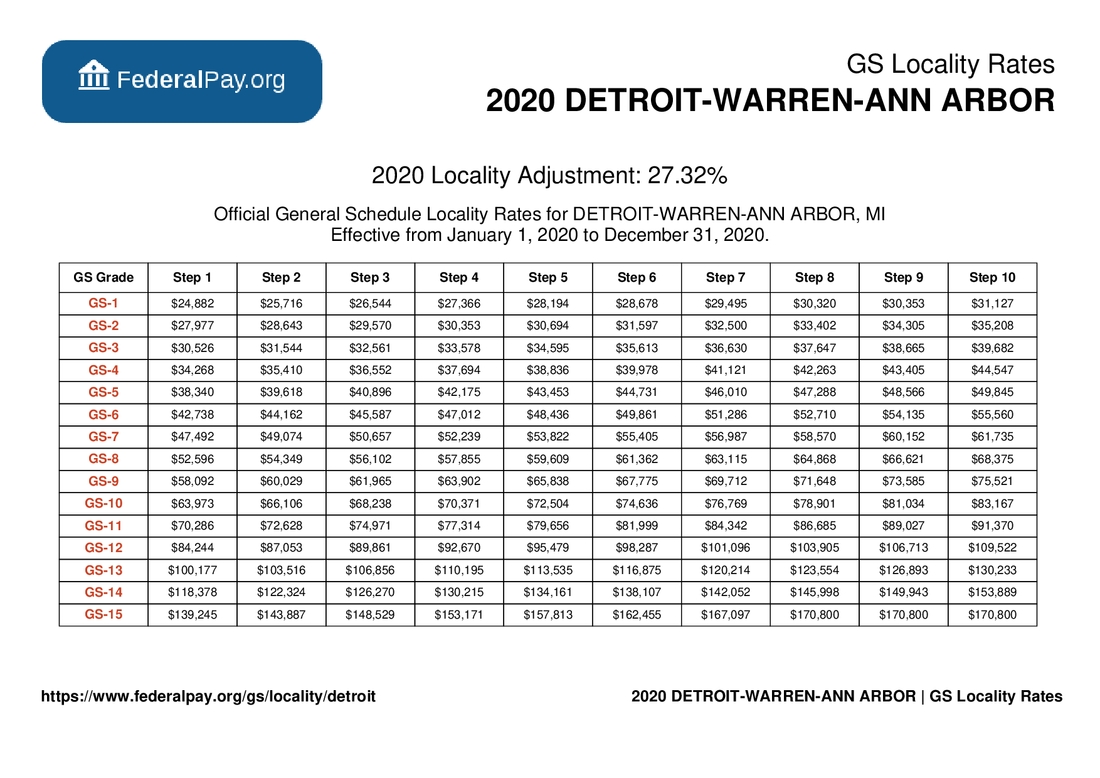 Opm Gs Pay Scale 2020 Detroit | Payroll Calendar For 2020