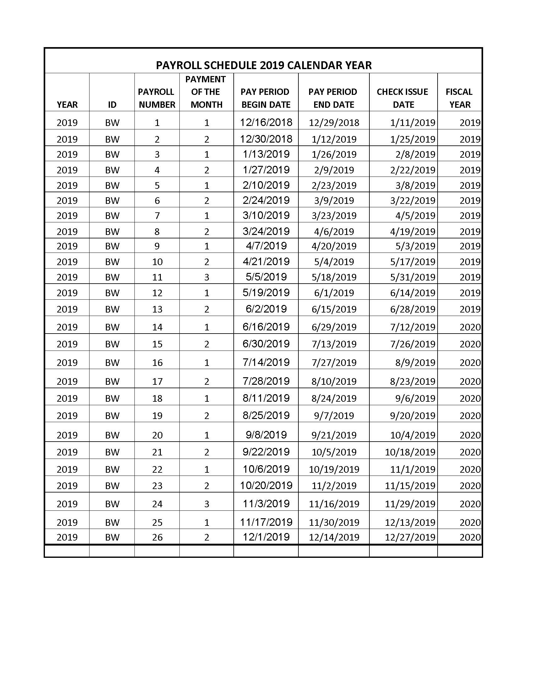 Ou Pay Schedule – Payroll Calendar 2021