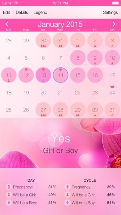 Ovulation Calculator & Fertility Tracker - Menstrual