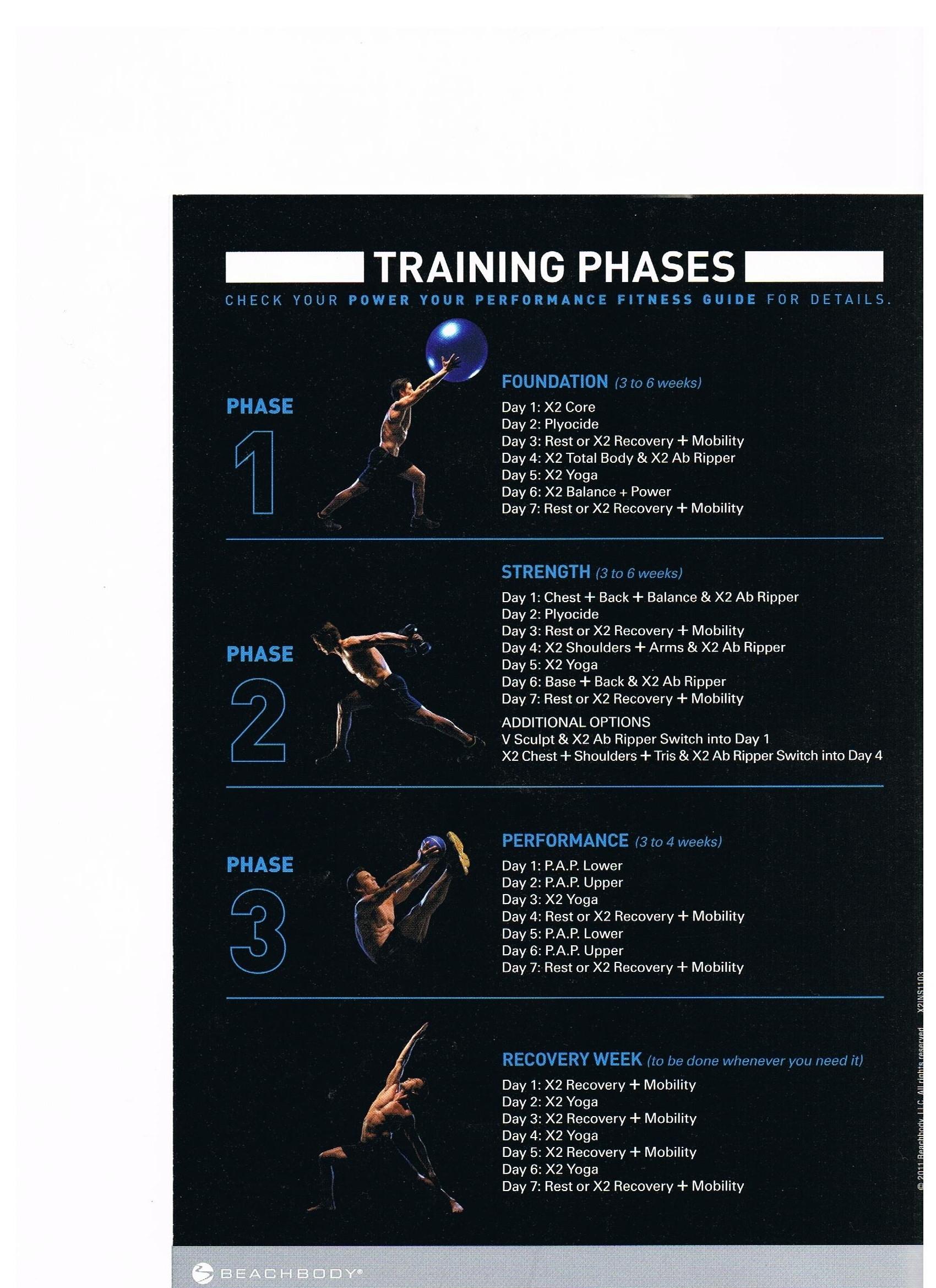 P90X2 Schedule- Elite Athlete Training