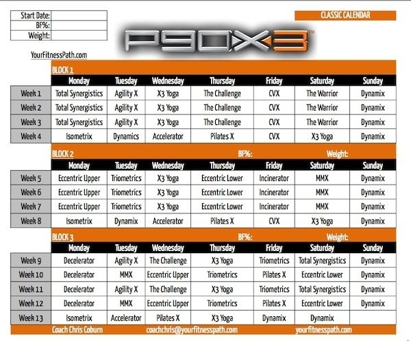 P90X3 Calendar | Free Coaching And Advice To Helping