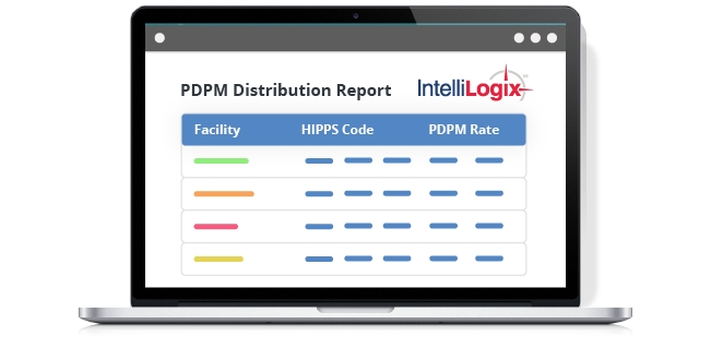 Pdpm Distribution Report - Team Tsi