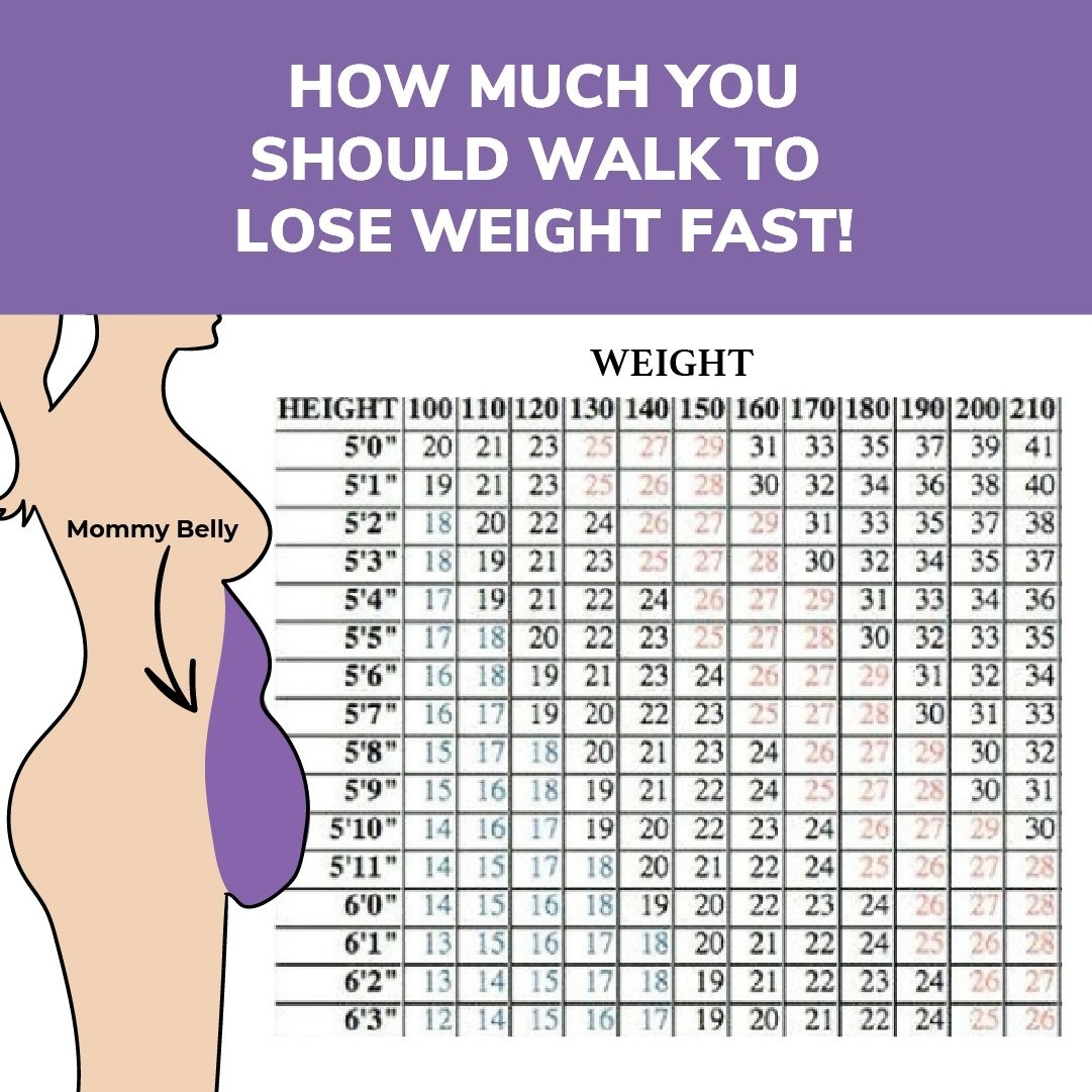 Pin On Betterme Weight Loss Tips