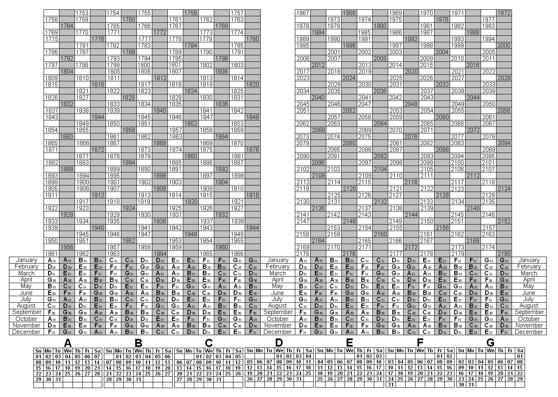 Printable 2020 Depo Provera Schedule | Example Calendar