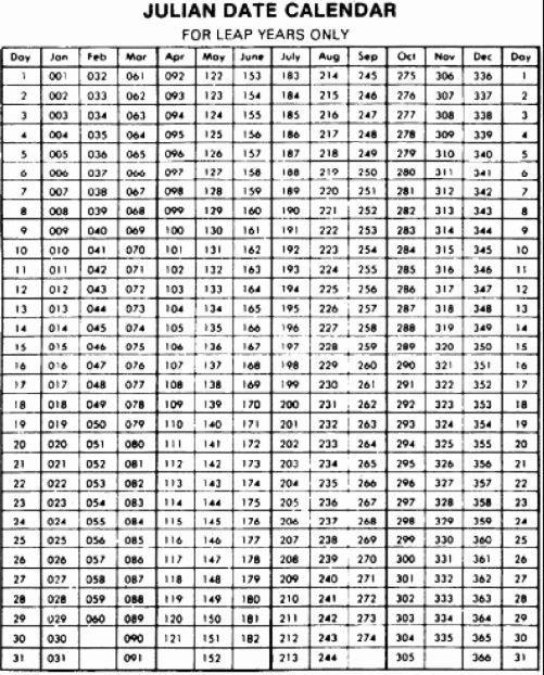 Printable Julian Calendar 2020 Templates | Calendar 2020