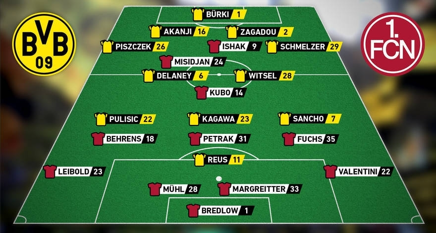 Probable Line Up For Tomorrow'S Game : Borussiadortmund