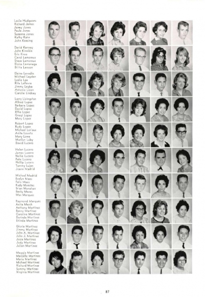 Santa Fe High School Yearbook  1963  Santa Fe High School