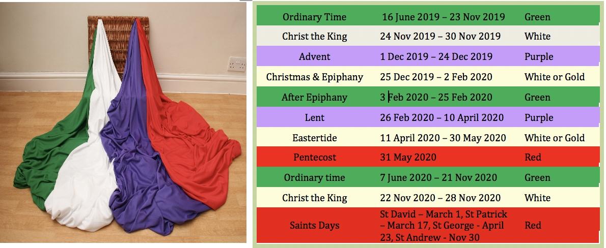 Seasons Of The Church Year - Imaginor