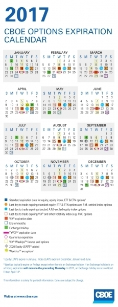 September 28 Day Expiration Chart | Printable Calendar